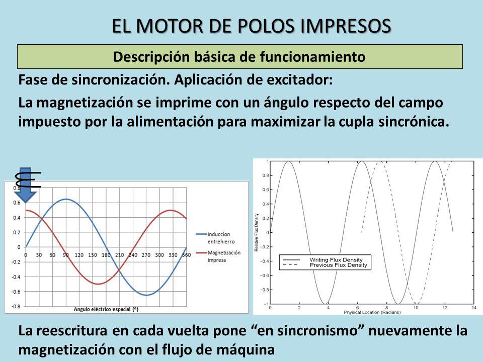 EL MOTOR DE POLOS IMPRESOS Descripción básica de funcionamiento Fase de sincronización. Aplicación de excitador: La magnetización se imprime con un án