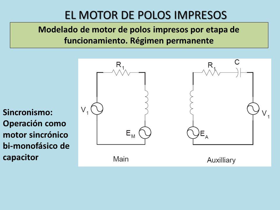 EL MOTOR DE POLOS IMPRESOS Modelado de motor de polos impresos por etapa de funcionamiento. Régimen permanente Sincronismo: Operación como motor sincr
