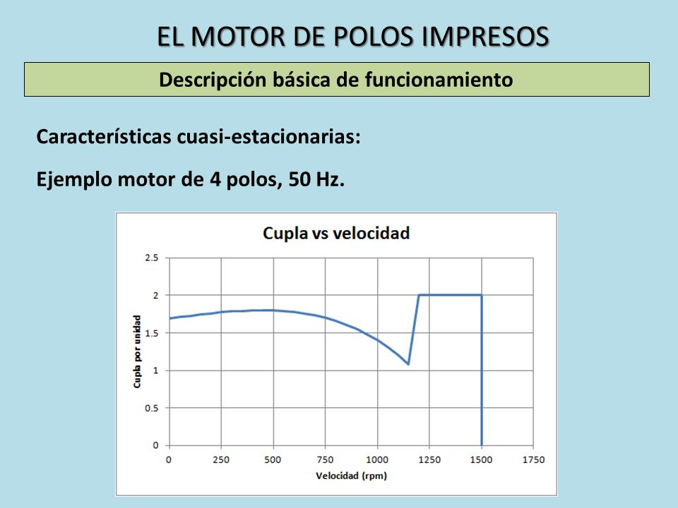EL MOTOR DE POLOS IMPRESOS Descripción básica de funcionamiento Características cuasi-estacionarias: Ejemplo motor de 4 polos, 50 Hz.