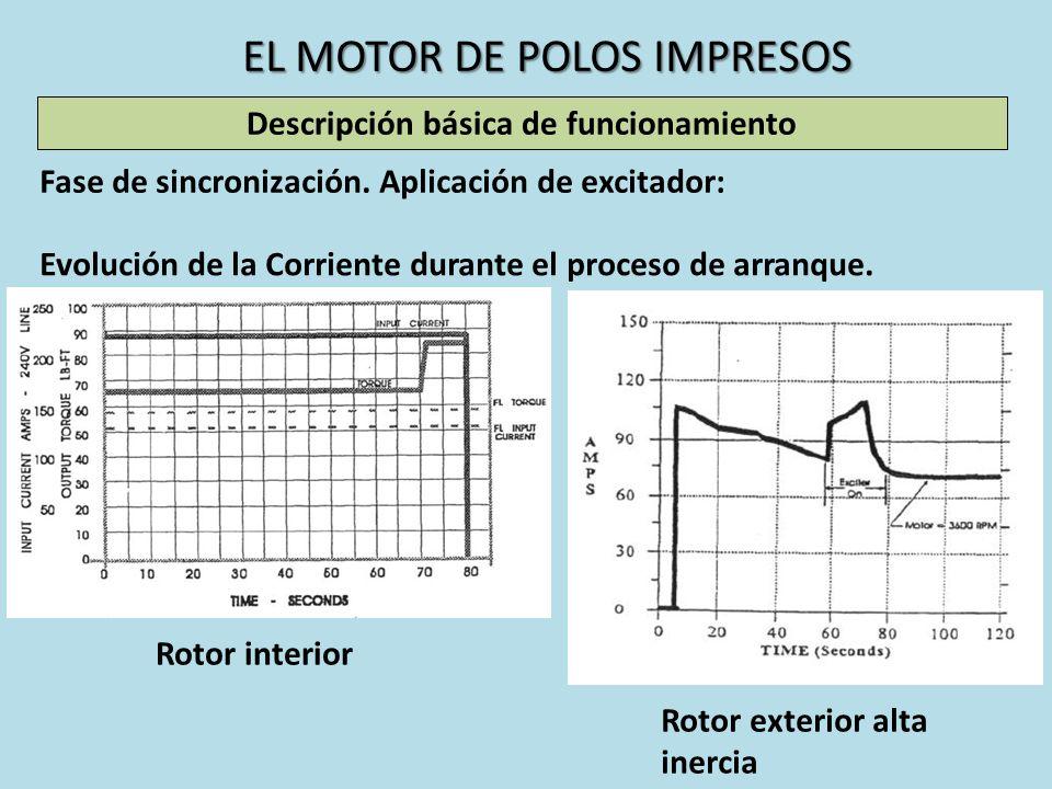 EL MOTOR DE POLOS IMPRESOS Descripción básica de funcionamiento Fase de sincronización. Aplicación de excitador: Rotor interior Evolución de la Corrie
