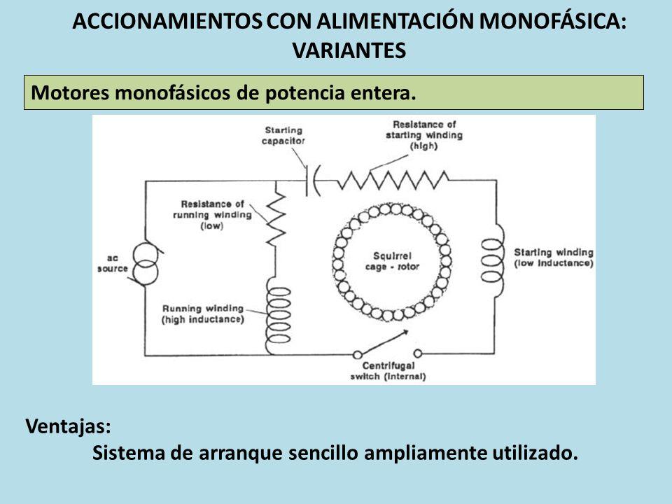 ACCIONAMIENTOS CON ALIMENTACIÓN MONOFÁSICA: VARIANTES Motores monofásicos de potencia entera. Ventajas: Sistema de arranque sencillo ampliamente utili