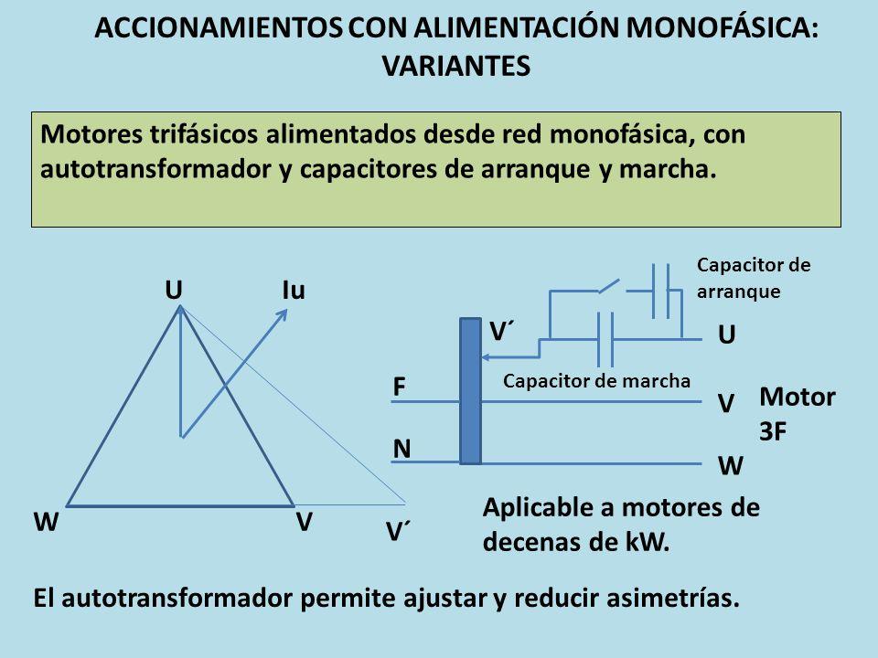 EL MOTOR DE POLOS IMPRESOS Ventajas relevantes frente a otras opciones para sistemas monofásicos Factor de potencia superior: con diseño apropiado de excitación, puede ser prácticamente 1.