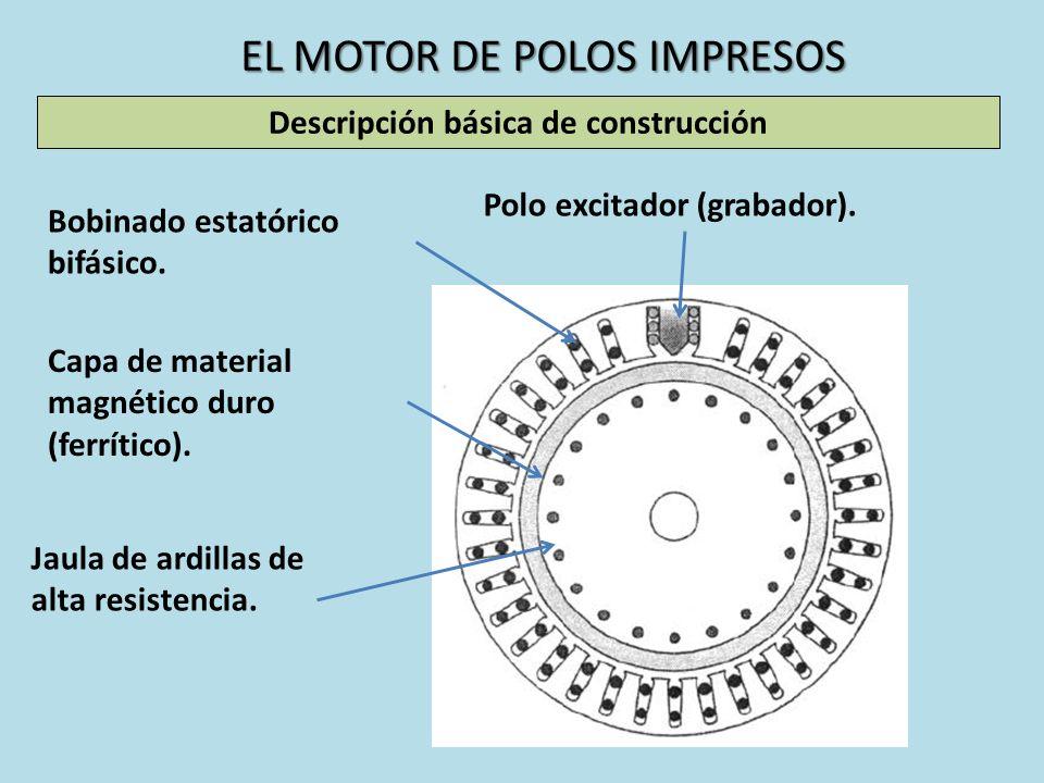 EL MOTOR DE POLOS IMPRESOS Descripción básica de funcionamiento Arranque: Como motor asincrónico bifásico de capacitor.