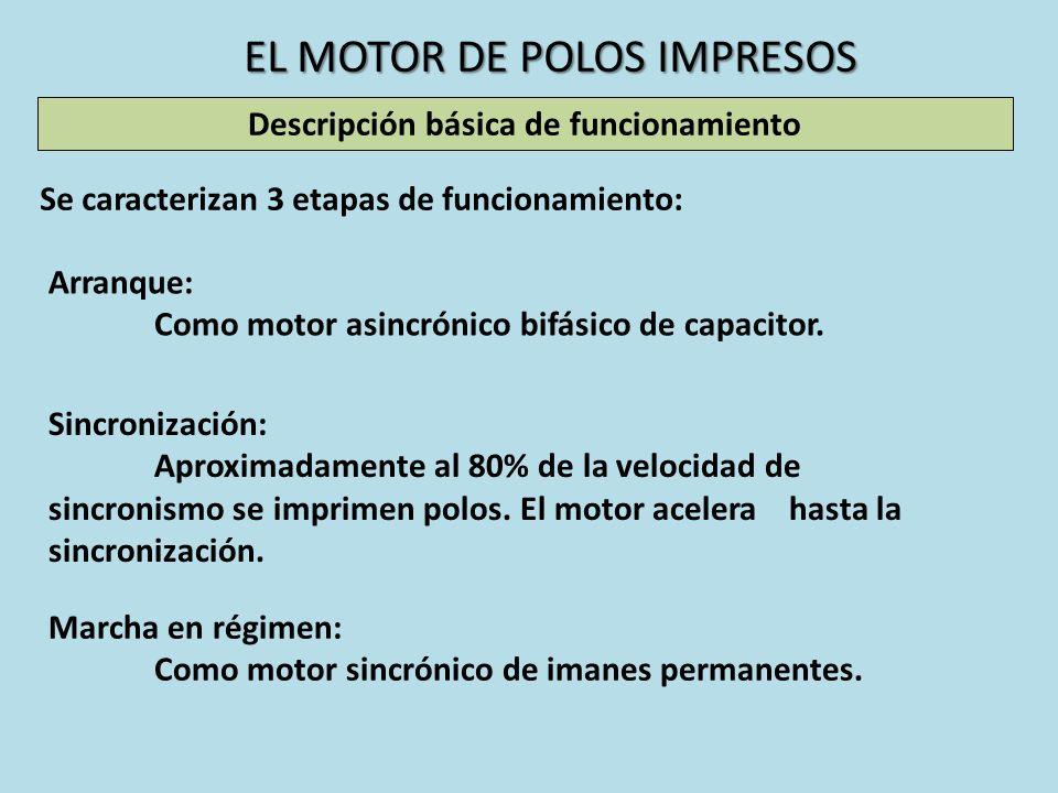 EL MOTOR DE POLOS IMPRESOS Descripción básica de funcionamiento Circuito de alimentación y mando: Alta resistencia de jaula: baja corriente de arranque y alta cupla, resbalamiento en operación como MA alto.