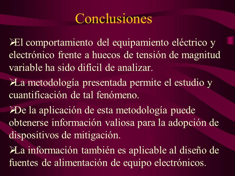 Conclusiones El comportamiento del equipamiento eléctrico y electrónico frente a huecos de tensión de magnitud variable ha sido difícil de analizar. L