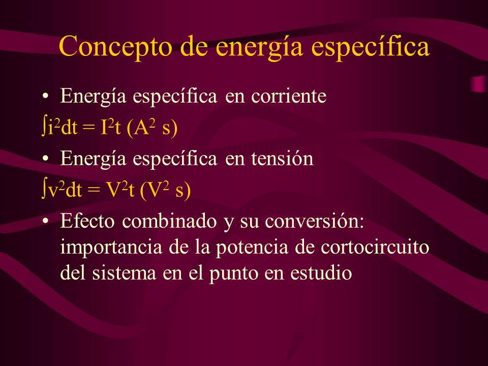 Concepto de energía específica Energía específica en corriente i 2 dt = I 2 t (A 2 s) Energía específica en tensión v 2 dt = V 2 t (V 2 s) Efecto comb