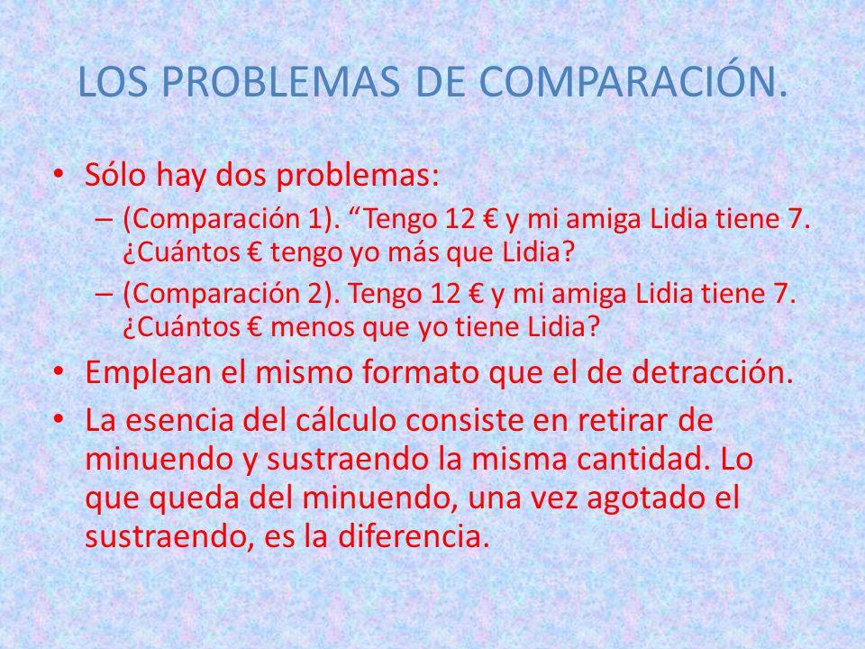 LOS PROBLEMAS DE COMPARACIÓN. Sólo hay dos problemas: – (Comparación 1). Tengo 12 y mi amiga Lidia tiene 7. ¿Cuántos tengo yo más que Lidia? – (Compar