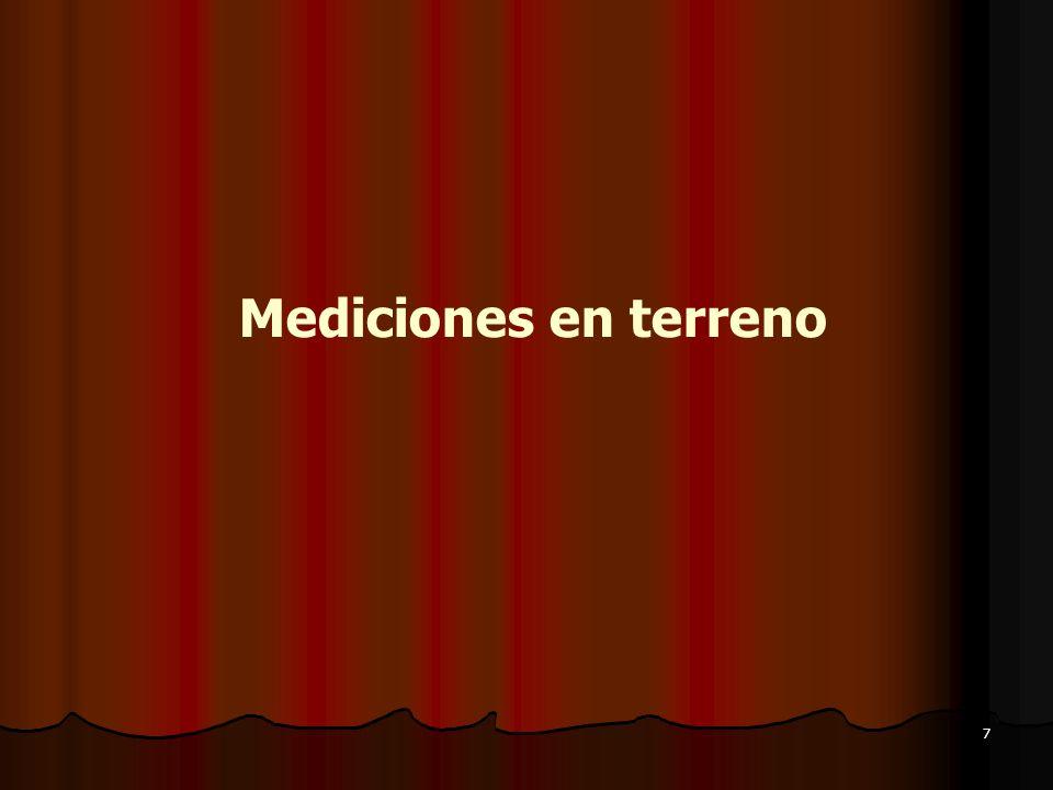 Mediciones efectuadas Medición puntual con instrumento El día jueves 4 de junio de 2009 (12:00 horas aproximadamente), se efectuaron mediciones puntuales de corriente, tensión, potencias y factor de potencia, con un instrumento de tenaza HIOKI.