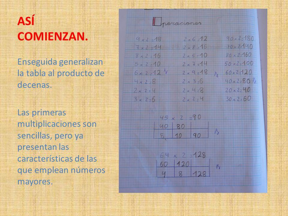 ASÍ COMIENZAN. Enseguida generalizan la tabla al producto de decenas. Las primeras multiplicaciones son sencillas, pero ya presentan las característic