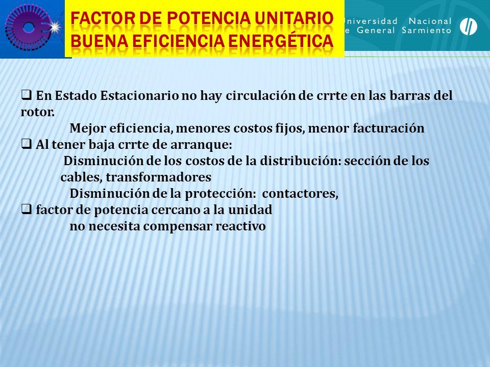 En Estado Estacionario no hay circulación de crrte en las barras del rotor. Mejor eficiencia, menores costos fijos, menor facturación Al tener baja cr