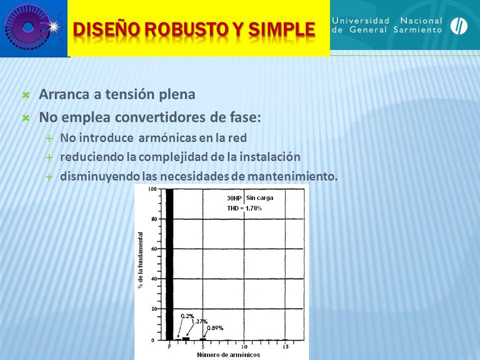 Arranca a tensión plena No emplea convertidores de fase: No introduce armónicas en la red reduciendo la complejidad de la instalación disminuyendo las