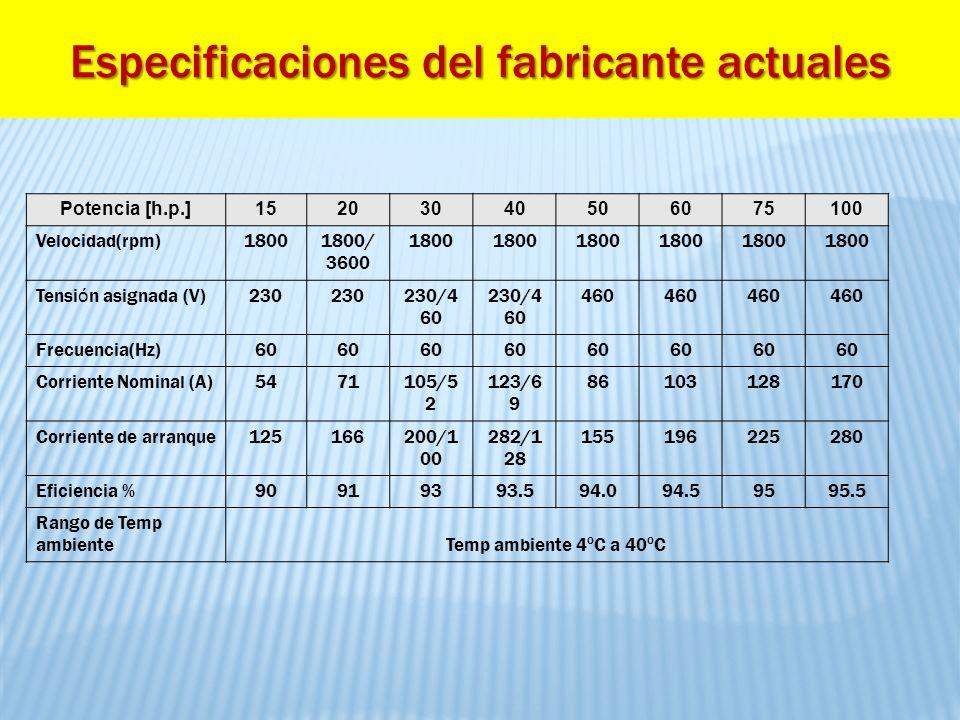 Especificaciones del fabricante actuales Potencia [h.p.]15203040506075100 Velocidad(rpm)18001800/ 3600 1800 Tensi ó n asignada (V)230 230/4 60 460 Fre