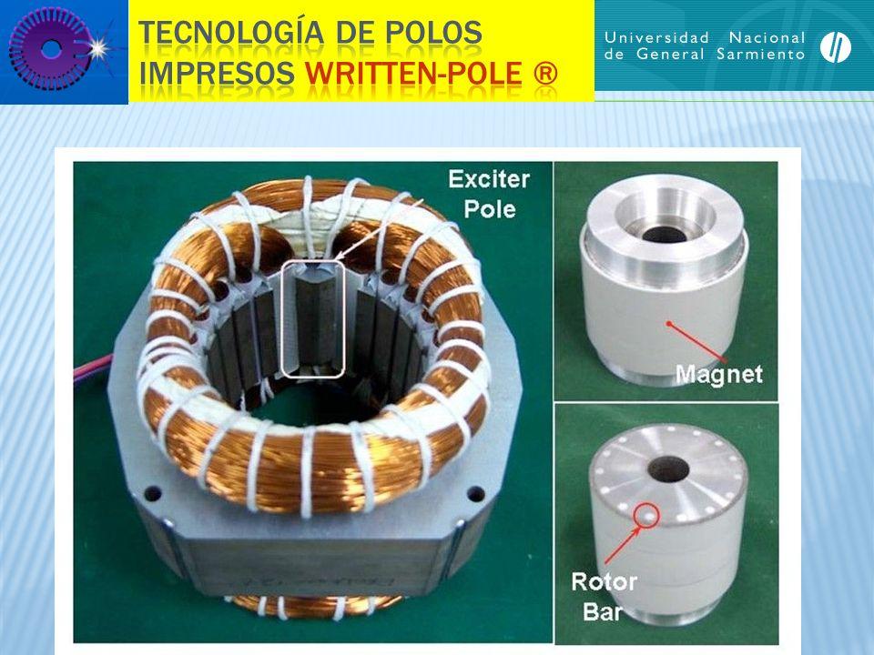Qué es? Rotor: Jaula de ardilla con una capa de Ferrite Ferrite: con alta anisotropía en la dirección orientada del campo B Estator: una bobina concen