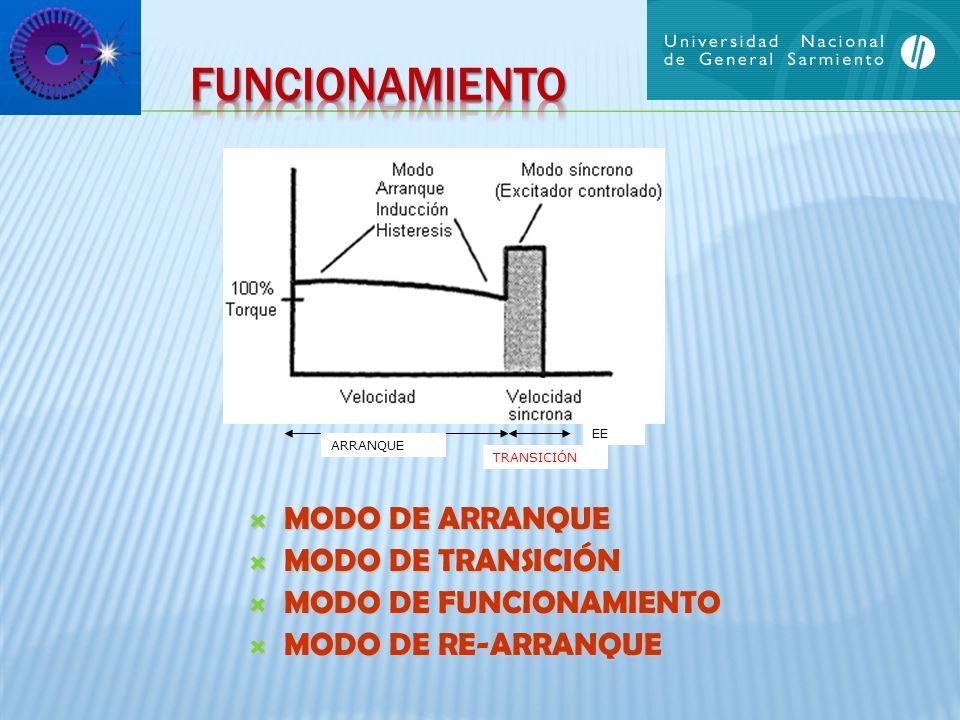 MODO DE ARRANQUE MODO DE ARRANQUE MODO DE TRANSICIÓN MODO DE TRANSICIÓN MODO DE FUNCIONAMIENTO MODO DE FUNCIONAMIENTO MODO DE RE-ARRANQUE MODO DE RE-A