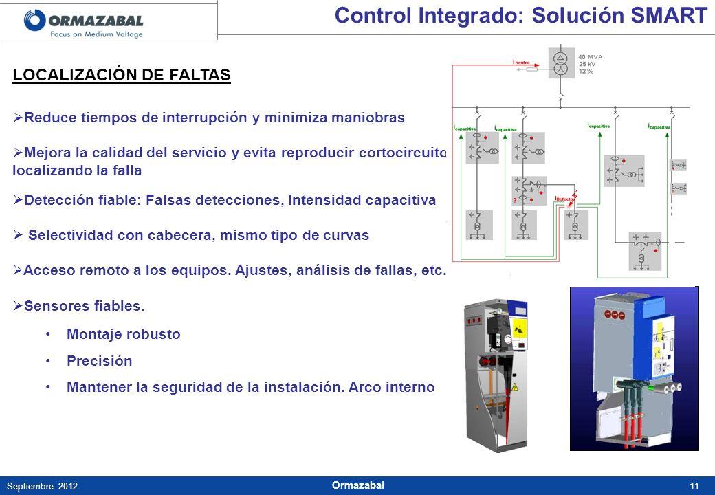 11Septiembre 2012 Ormazabal LOCALIZACIÓN DE FALTAS Reduce tiempos de interrupción y minimiza maniobras Mejora la calidad del servicio y evita reproduc