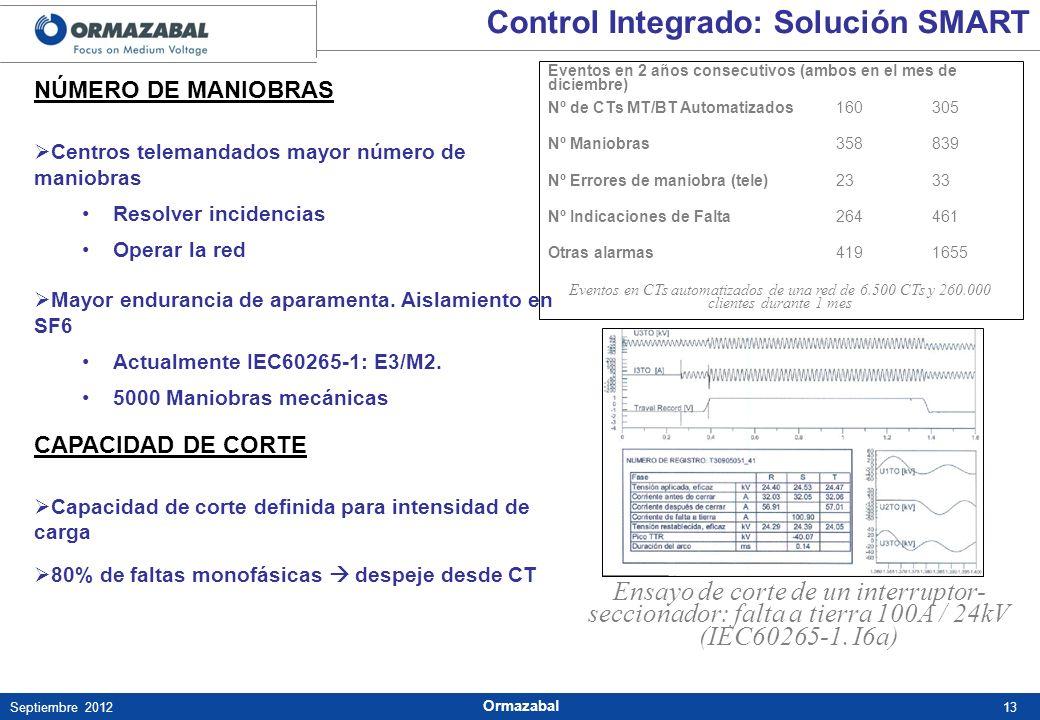 13Septiembre 2012 Ormazabal NÚMERO DE MANIOBRAS Centros telemandados mayor número de maniobras Resolver incidencias Operar la red Mayor endurancia de