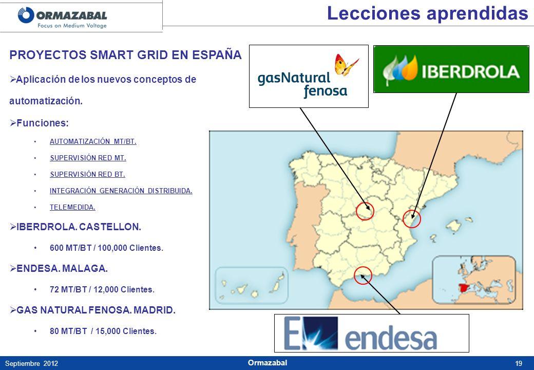 19Septiembre 2012 Ormazabal Lecciones aprendidas PROYECTOS SMART GRID EN ESPAÑA Aplicación de los nuevos conceptos de automatización. Funciones: AUTOM
