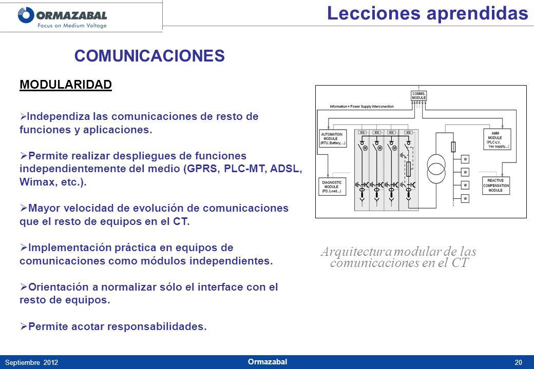 20Septiembre 2012 Ormazabal MODULARIDAD Independiza las comunicaciones de resto de funciones y aplicaciones. Permite realizar despliegues de funciones