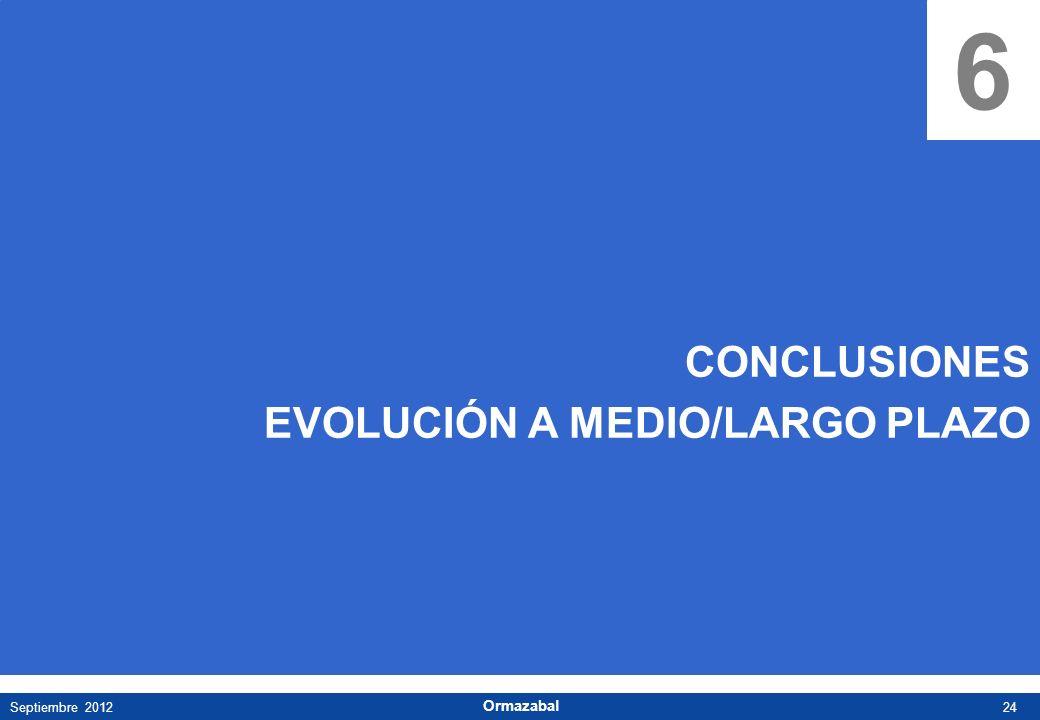 24Septiembre 2012 Ormazabal 6 CONCLUSIONES EVOLUCIÓN A MEDIO/LARGO PLAZO
