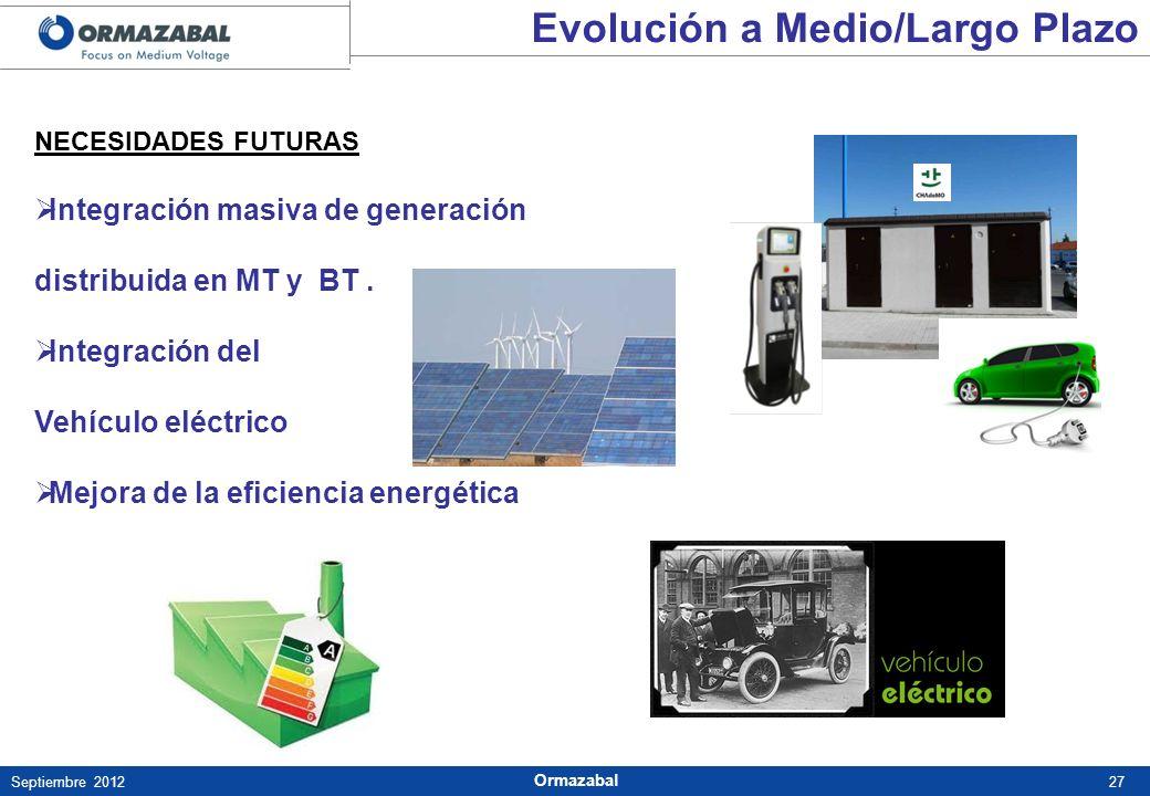 27Septiembre 2012 Ormazabal Evolución a Medio/Largo Plazo NECESIDADES FUTURAS Integración masiva de generación distribuida en MT y BT. Integración del