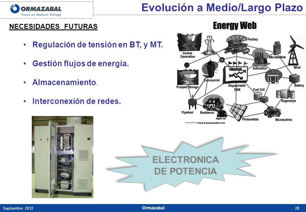 28Septiembre 2012 Ormazabal Evolución a Medio/Largo Plazo NECESIDADES FUTURAS Regulación de tensión en BT, y MT. Gestión flujos de energía. Almacenami