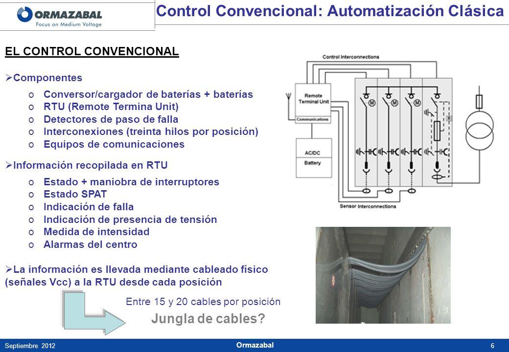 6Septiembre 2012 Ormazabal Control Convencional: Automatización Clásica EL CONTROL CONVENCIONAL Componentes oConversor/cargador de baterías + baterías