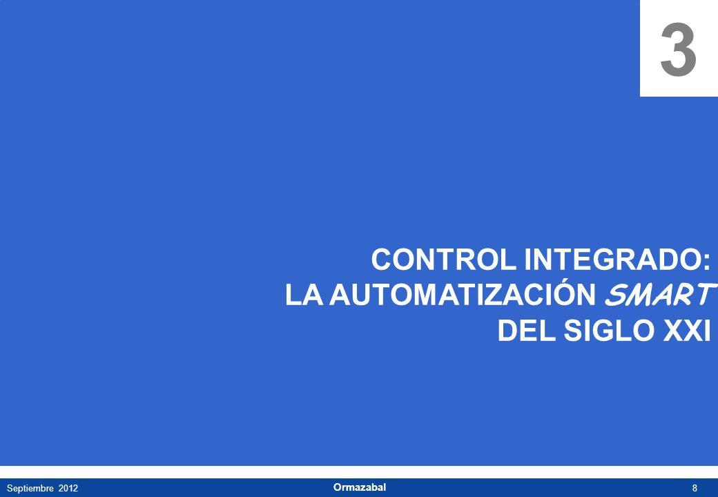 8Septiembre 2012 Ormazabal 3 CONTROL INTEGRADO: LA AUTOMATIZACIÓN SMART DEL SIGLO XXI