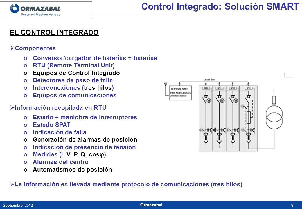 9Septiembre 2012 Ormazabal EL CONTROL INTEGRADO Componentes oConversor/cargador de baterías + baterías oRTU (Remote Terminal Unit) oEquipos de Control