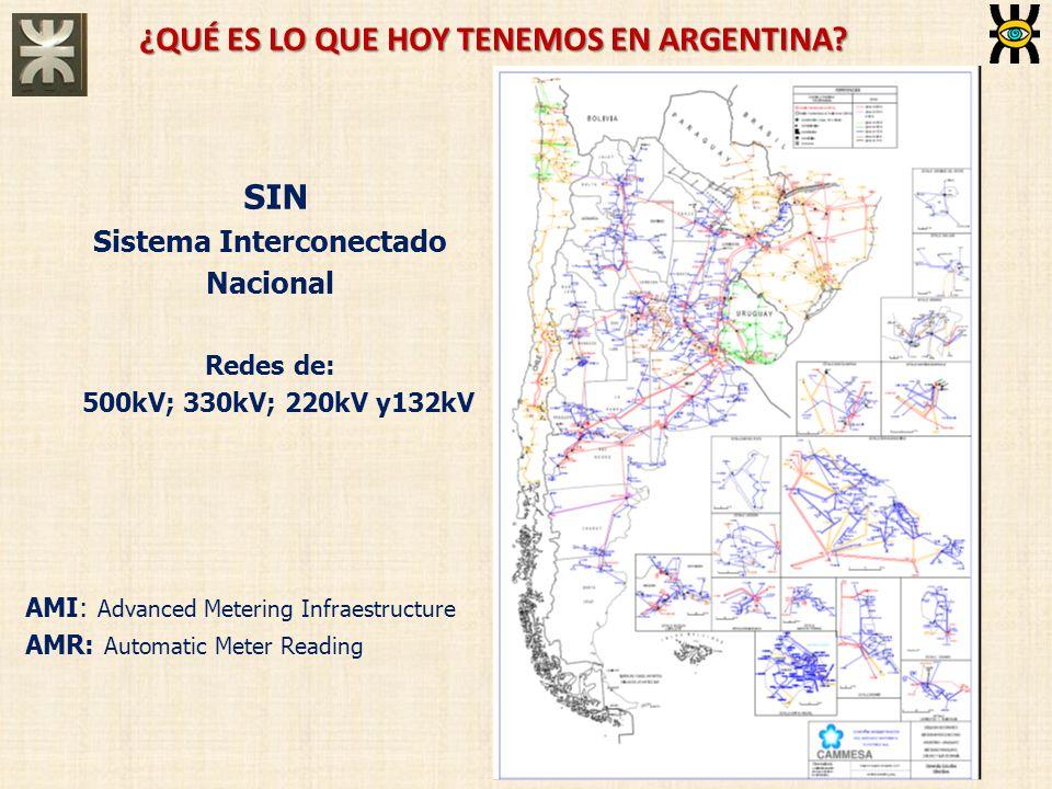 ¿QUÉ ES LO QUE HOY TENEMOS EN ARGENTINA? SIN Sistema Interconectado Nacional Redes de: 500kV; 330kV; 220kV y132kV AMI: Advanced Metering Infraestructu