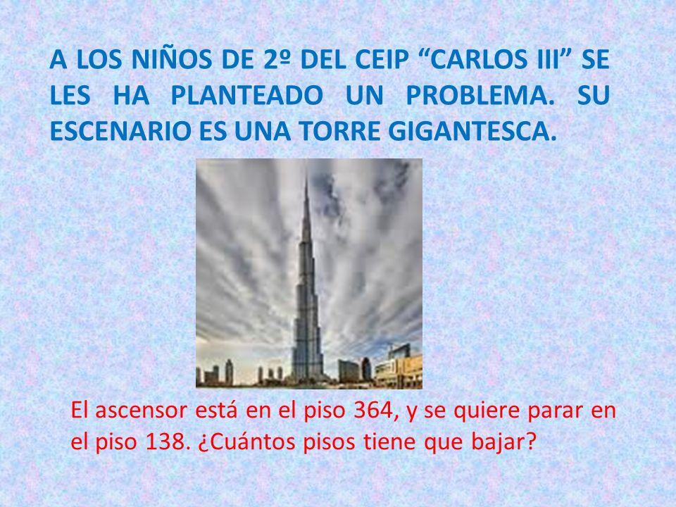 A LOS NIÑOS DE 2º DEL CEIP CARLOS III SE LES HA PLANTEADO UN PROBLEMA. SU ESCENARIO ES UNA TORRE GIGANTESCA. El ascensor está en el piso 364, y se qui