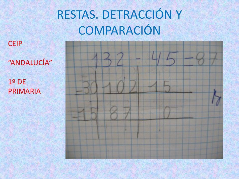 RESTAS. DETRACCIÓN Y COMPARACIÓN CEIP ANDALUCÍA 1º DE PRIMARIA