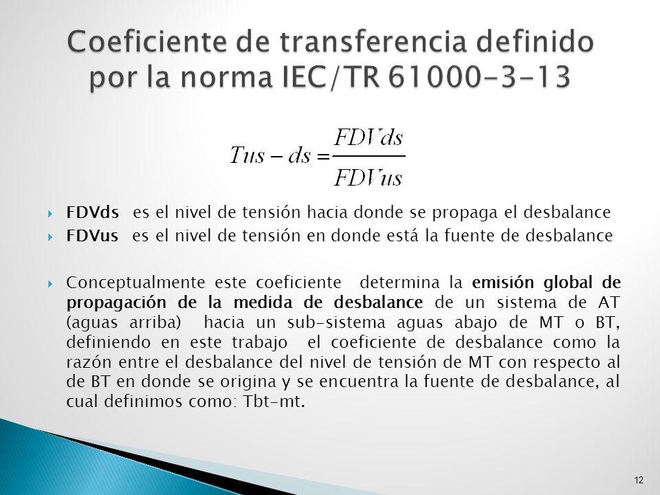 FDVds es el nivel de tensión hacia donde se propaga el desbalance FDVus es el nivel de tensión en donde está la fuente de desbalance Conceptualmente e