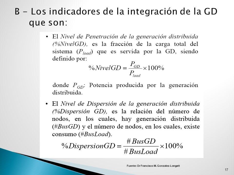 17 Fuente: Dr Francisco M. Gonzalez-Longatt