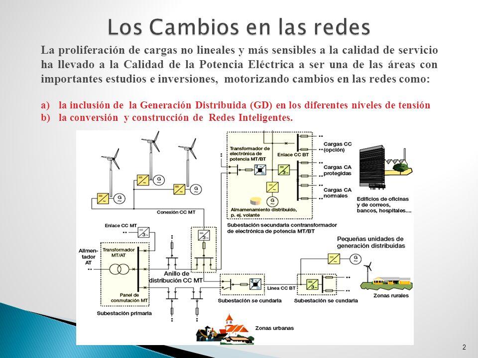 2 La proliferación de cargas no lineales y más sensibles a la calidad de servicio ha llevado a la Calidad de la Potencia Eléctrica a ser una de las ár