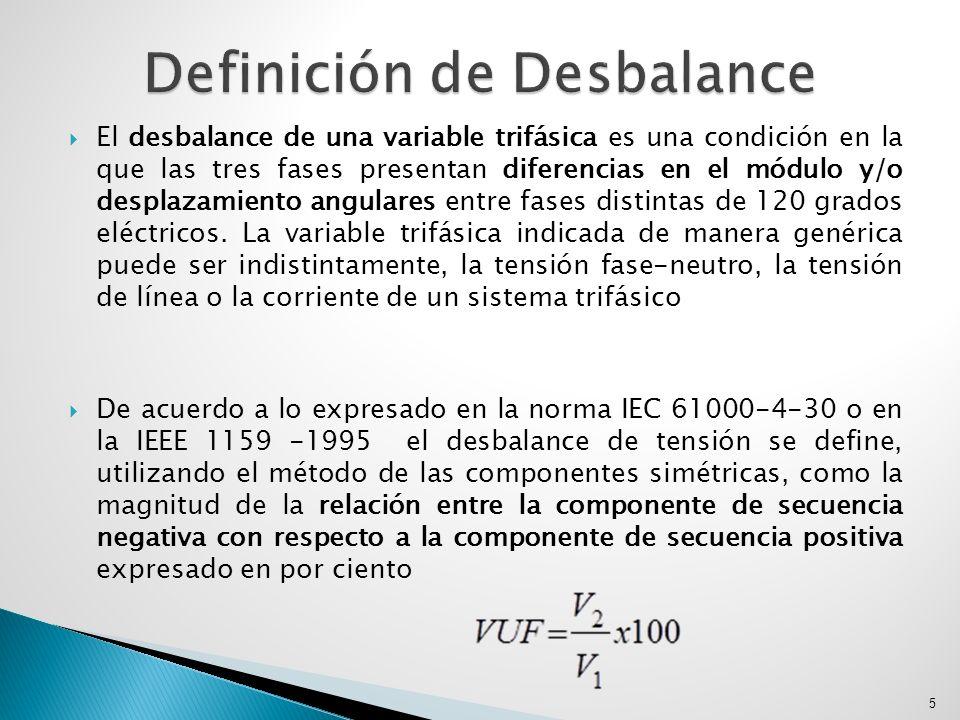 El desbalance de una variable trifásica es una condición en la que las tres fases presentan diferencias en el módulo y/o desplazamiento angulares entr