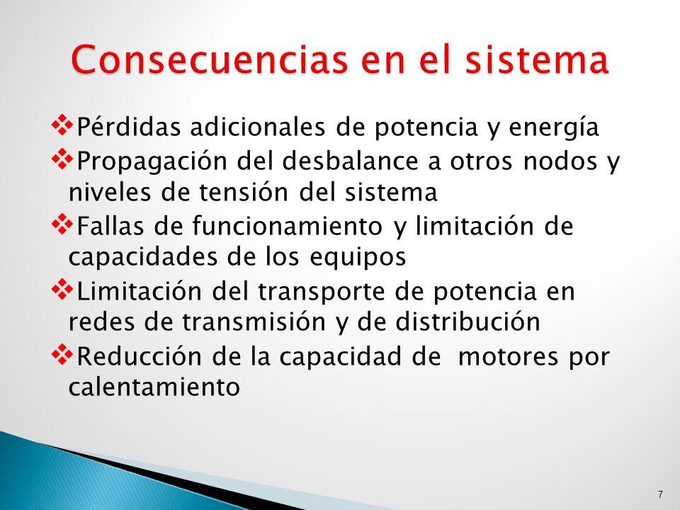 Pérdidas adicionales de potencia y energía Propagación del desbalance a otros nodos y niveles de tensión del sistema Fallas de funcionamiento y limita