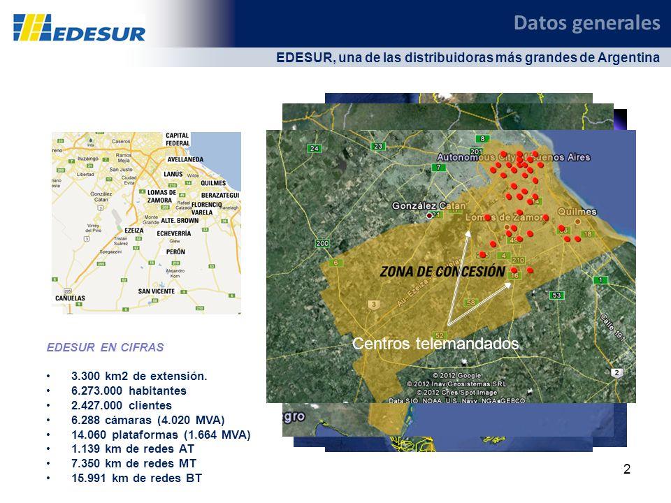 2 Datos generales EDESUR, una de las distribuidoras más grandes de Argentina EDESUR EN CIFRAS 3.300 km2 de extensión. 6.273.000 habitantes 2.427.000 c