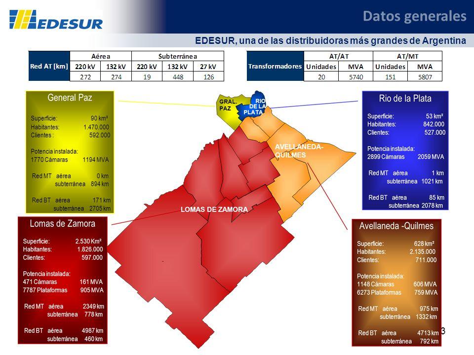 3 Datos generales EDESUR, una de las distribuidoras más grandes de Argentina