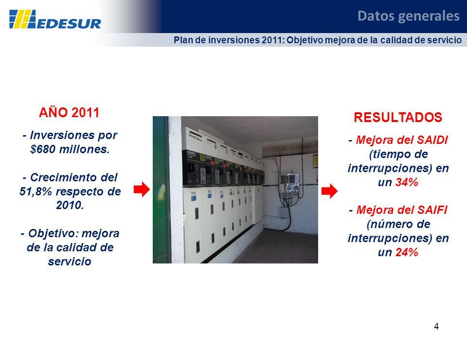 4 Datos generales Plan de inversiones 2011: Objetivo mejora de la calidad de servicio AÑO 2011 - Inversiones por $680 millones. - Crecimiento del 51,8