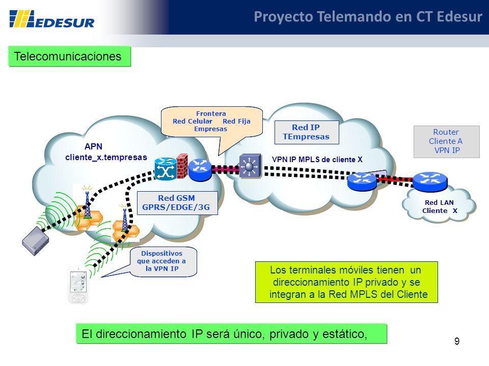 9 Proyecto Telemando en CT Edesur El direccionamiento IP será único, privado y estático, Telecomunicaciones