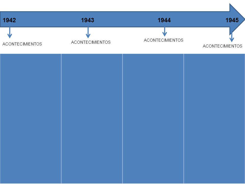 1942 1943 1944 1945 ACONTECIMIENTOS
