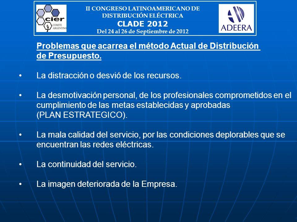 Problemas que acarrea el método Actual de Distribución de Presupuesto.