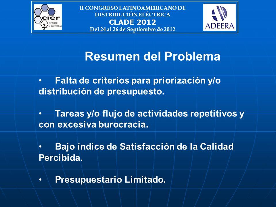 Resumen del Problema Falta de criterios para priorización y/o distribución de presupuesto.