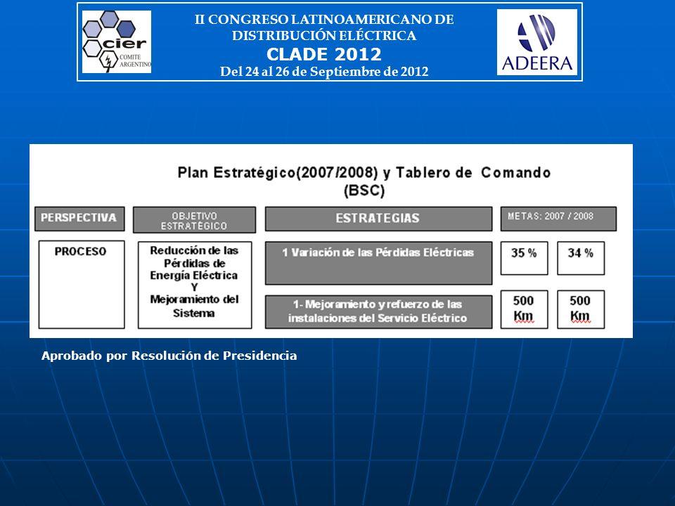 Aprobado por Resolución de Presidencia II CONGRESO LATINOAMERICANO DE DISTRIBUCIÓN ELÉCTRICA CLADE 2012 Del 24 al 26 de Septiembre de 2012
