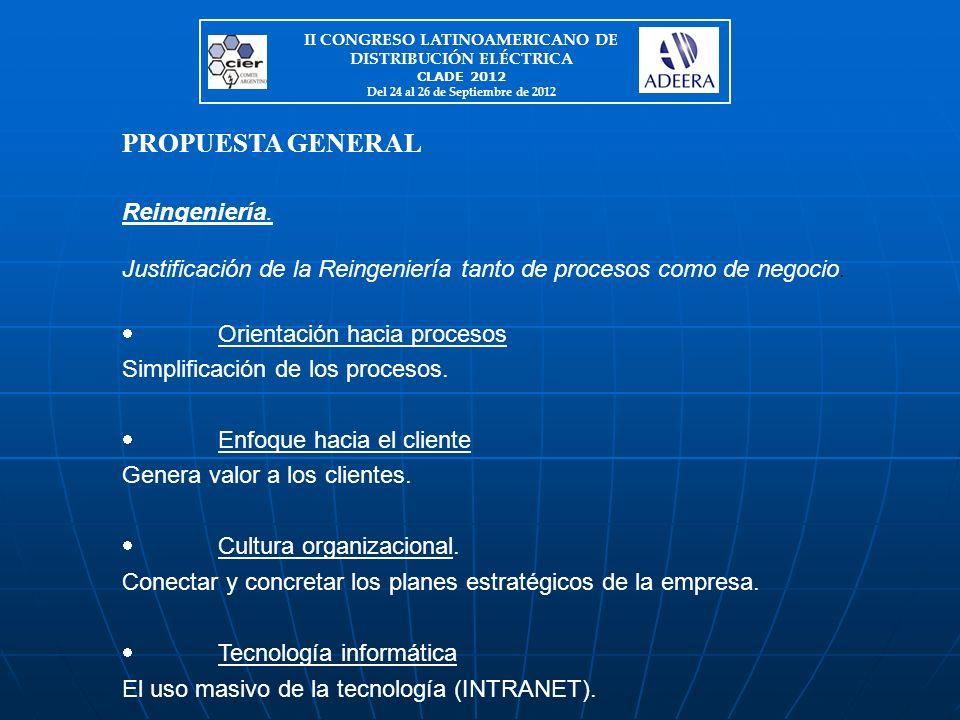 PROPUESTA GENERAL Reingeniería. Justificación de la Reingeniería tanto de procesos como de negocio.