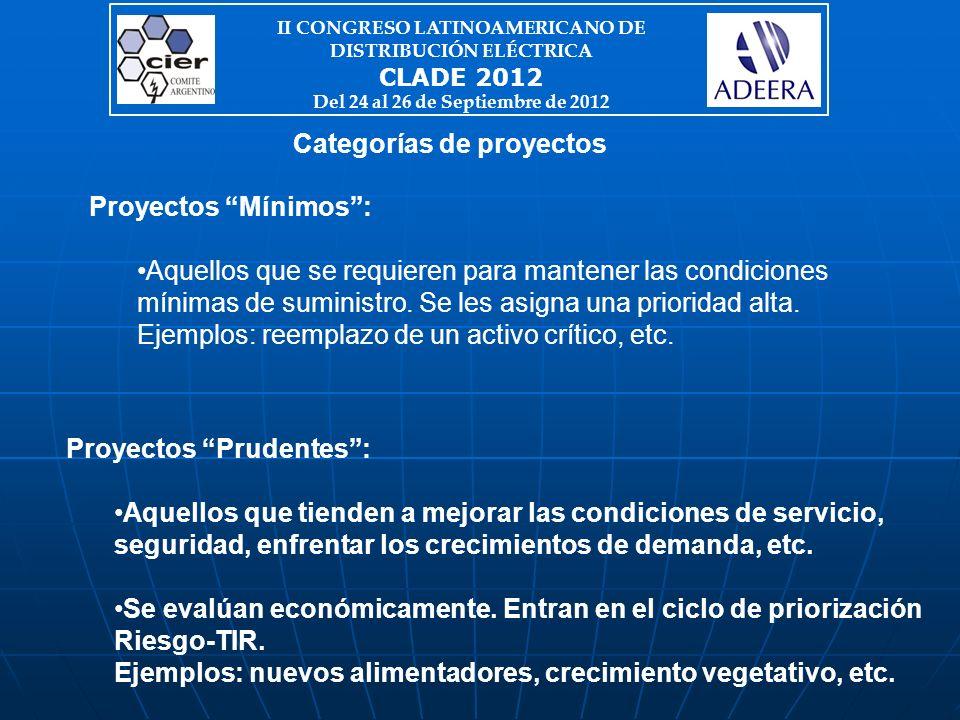 Categorías de proyectos Proyectos Mínimos: Aquellos que se requieren para mantener las condiciones mínimas de suministro.