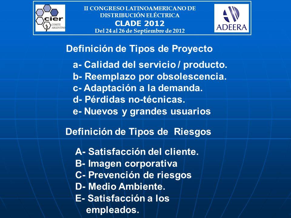 Definición de Tipos de Proyecto a- Calidad del servicio / producto.