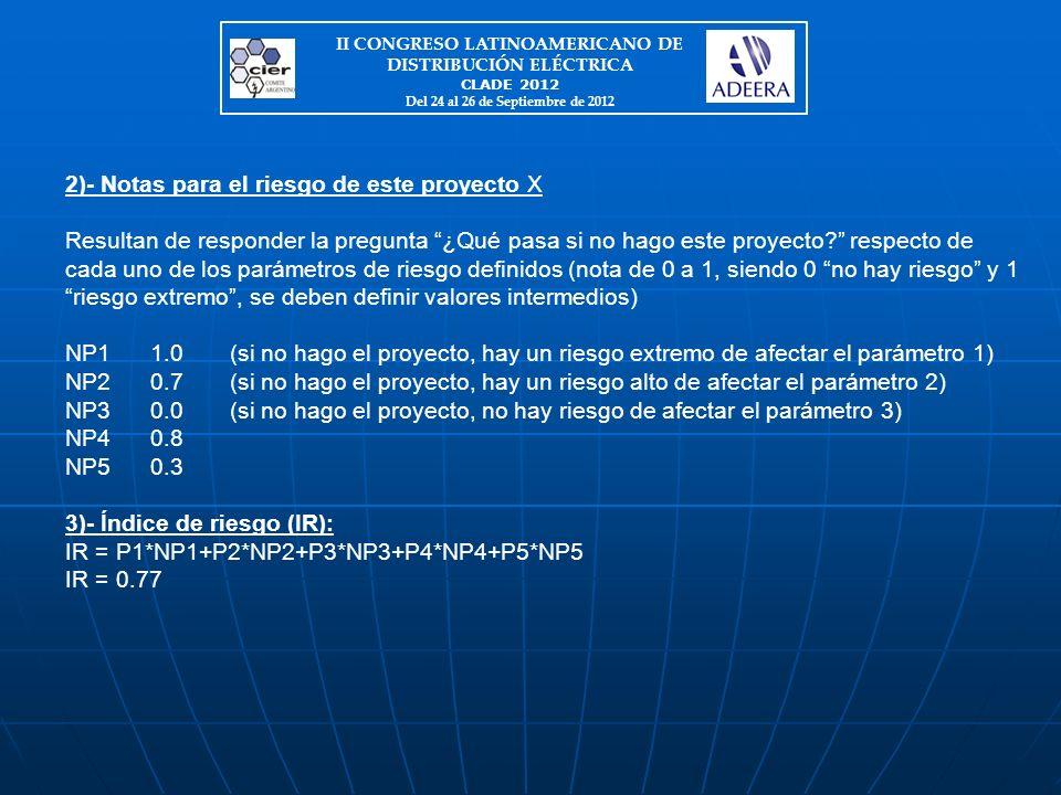 2)- Notas para el riesgo de este proyecto X Resultan de responder la pregunta ¿Qué pasa si no hago este proyecto.