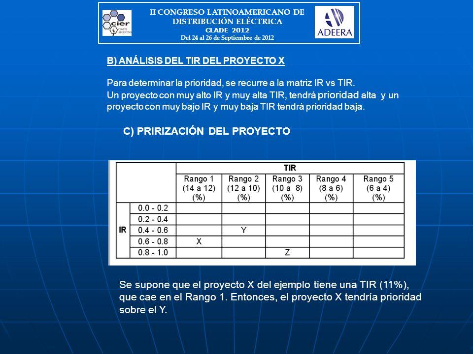 B) ANÁLISIS DEL TIR DEL PROYECTO X Para determinar la prioridad, se recurre a la matriz IR vs TIR.