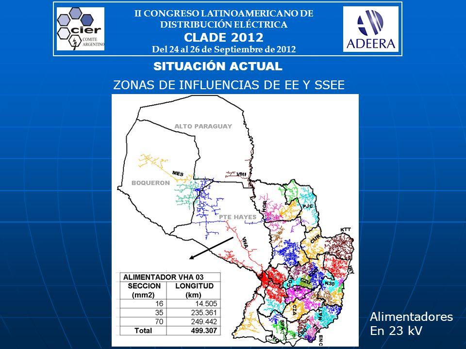 SITUACIÓN ACTUAL ZONAS DE INFLUENCIAS DE EE Y SSEE Alimentadores En 23 kV II CONGRESO LATINOAMERICANO DE DISTRIBUCIÓN ELÉCTRICA CLADE 2012 Del 24 al 26 de Septiembre de 2012